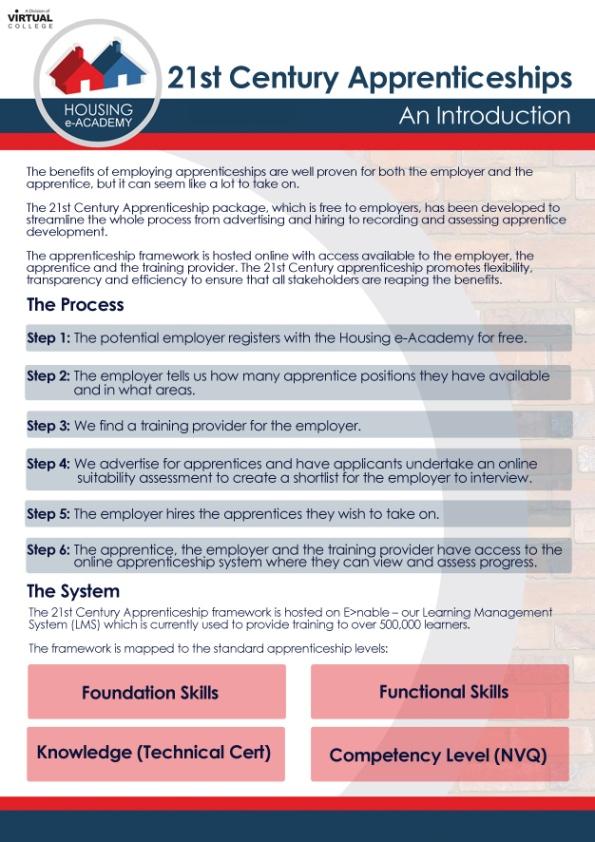 Apprenticeship Booklet